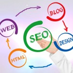 How SEO Companies Help In Ranking Your Business High?